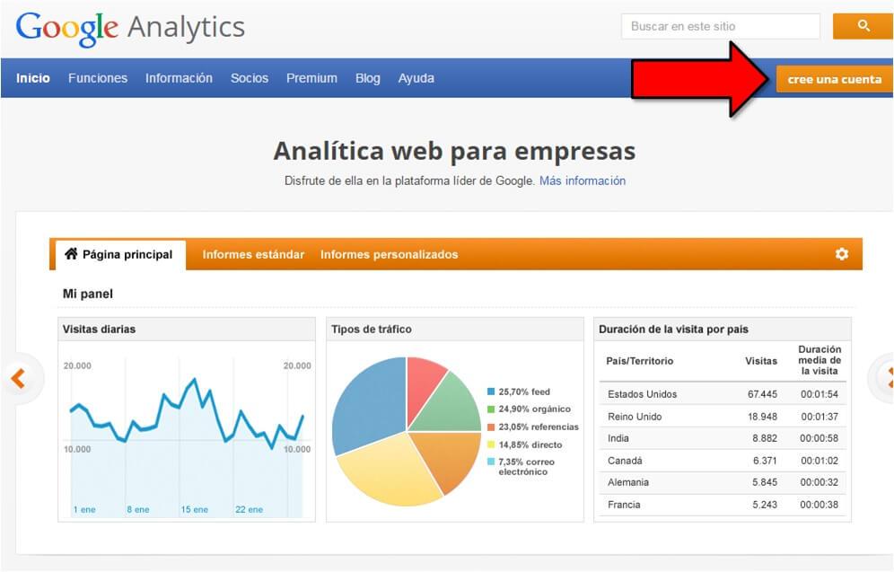 crear cuenta en Analytics