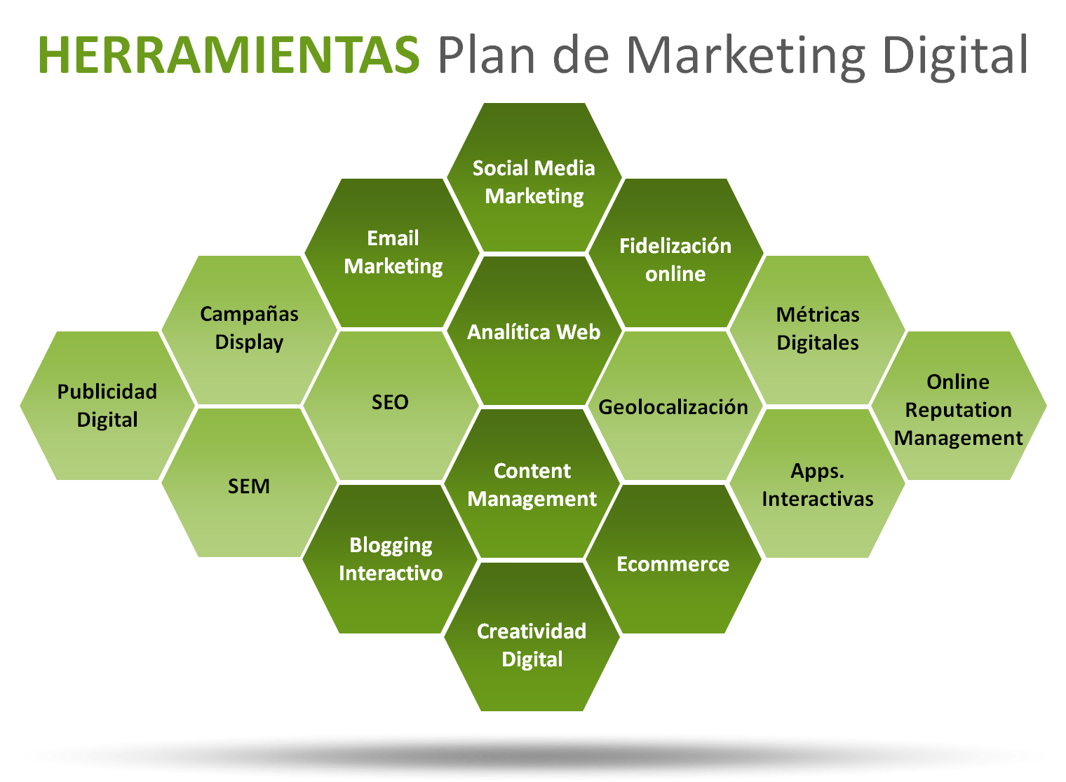 IEDGE-plan-marketing-digital-2
